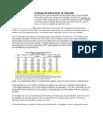Deuda DF- 1999 - 2005 - Propuestas y Mitos Administración AMLO