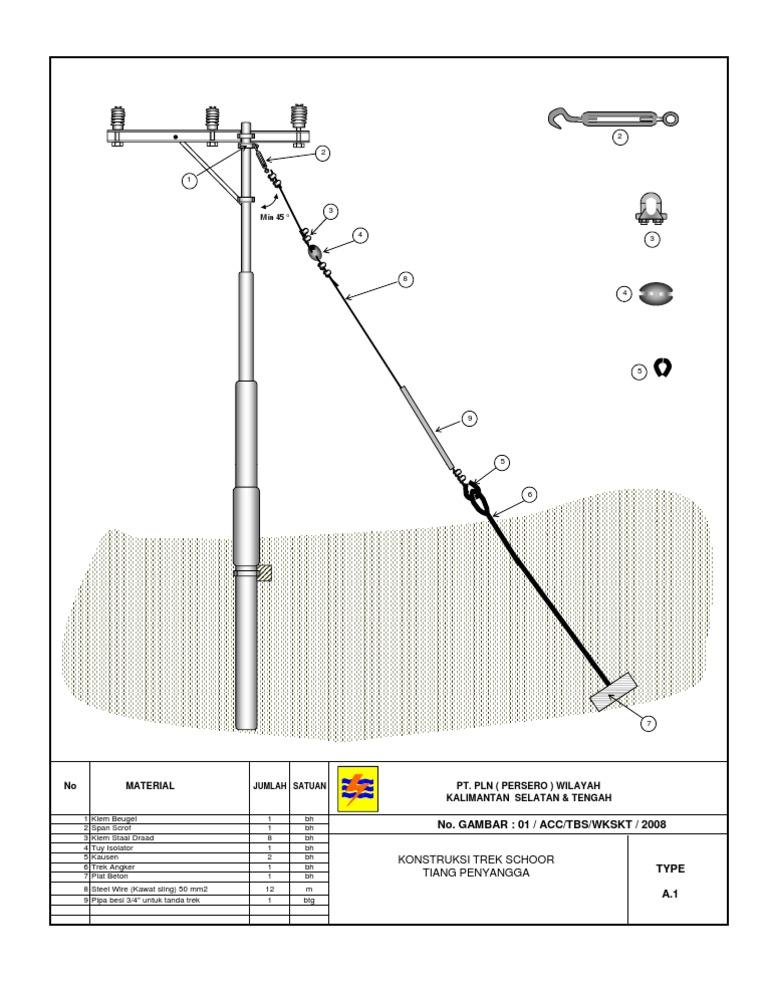 81 acc konstruksi track schoor penyanggah type a1 ccuart Image collections
