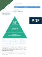 2011 CSV Creating Shared Value