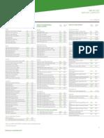 SPDR ETF Quicksheet