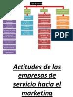 Informacion Para Examen 13_03 Mercadotecnia Social
