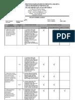 Format Desain Pembelajaran