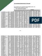 Liste Agence-Fonciere 750