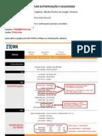 Autenticação e Velocidade ZTE ZXV10 W300