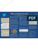 Ethics of Twitter Research