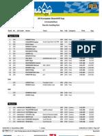 Results Seeding Run Innerleithe EDC All 2012