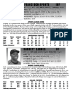 2012 Spikes Player Profiles