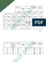 Russian Grammar Table i