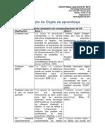 TI p1t1 Conceptos