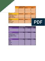 Graficos en Excel1