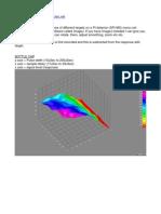 3D plots 25-nov-2011