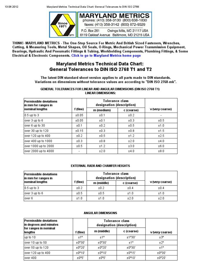 Iso 2768 f pdf
