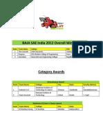 BAJA SAE India 2012_awards