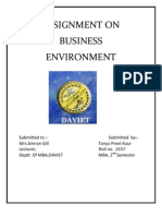 ASSIGNMENT of Business Environment