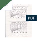Design Controls for Sag Vertical Curves-Open Road Cond.