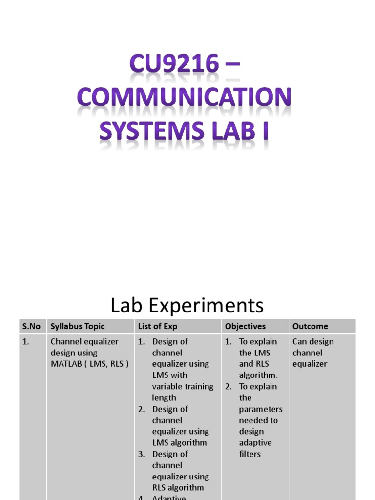 CU9216 – COMMUNICATION SYSTEMS LAB I | Orthogonal Frequency