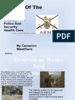 Army Presentation
