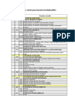 Planul de Conturi Pt Institutii Publice