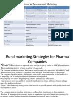 Rural Marketing Strategies for Pharma Companies