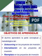 ELABORACION Y EVALUACION DE PROYECTOS  - CLASE Nº 15