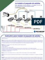 Diagrama Para SKY Paquete de Adultos