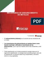 Mecanismo de Endurecimientos de Los Metales
