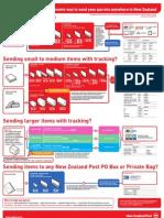 Parcelpost Wall Chart3