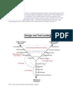 Vlsi Design Study Notes12