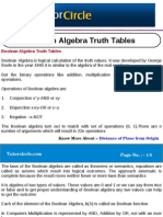 Boolean Algebra Truth Tables
