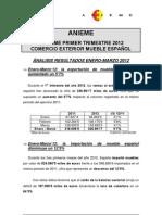 Informe Comercio Exterior Del Mueble Ene-Mar 2012