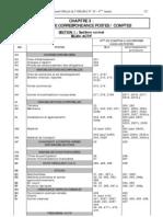 Tableaux de Correspondance Postes Comptes