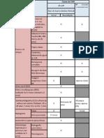 Exames médicos para CMA (CCF) da ANAC