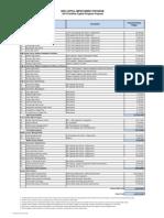 Program Budget Options 062012 FINAL (3)