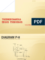 Modul -2 Thermodinamika