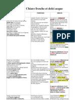 Chiare Fresche Et Dolci Acque Petrarca Analisi
