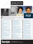 Asian Pacific History Timeline