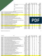 Kodak Active Patents 348 358 382 725 by Forward Cites