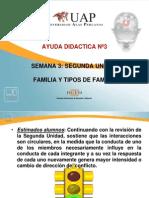 Ayuda III Familia y Tipos de Familias