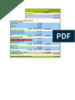Contoh Perhitungan Budget Bulanan Pribadi