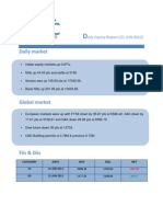 DAILY EQUTY REPORT BY EPIC RESEARCH - 22 JUNE  2012