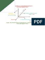 2 40 DLA QLB PDF Conceptual Process