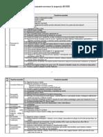 127_Documente Necesare La Inspectii RODIS