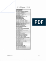 Infotype Listing