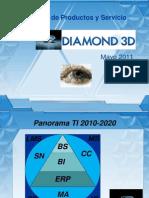 Portafolio Diamond3D