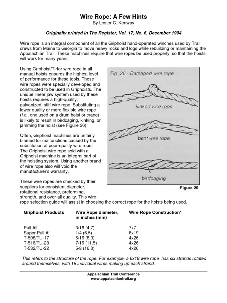 Wire Rope - A Few Hints - RegDec94_wirerope | Wire | Rope
