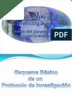 Esquema de Protocolo 2012