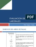 Exp2.Eval.riesgos.1