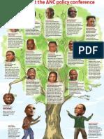 ANC tree