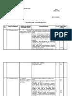 Finantarea Afacerii Planificare Calendaristica