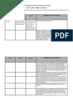 Session Guide Para Sa Baitang 7